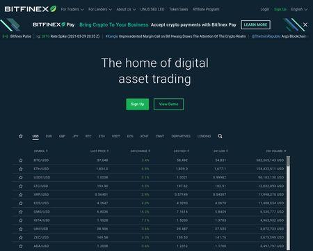 bitfinex bitcoin deposito non mostrare