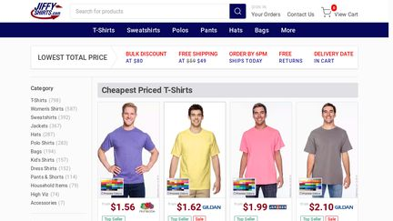 Jiffyshirts Reviews 1 Review Of Sitejabber